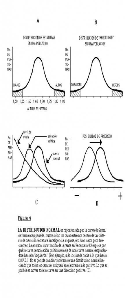 Diagramas feb. 1985 (clic amplía)