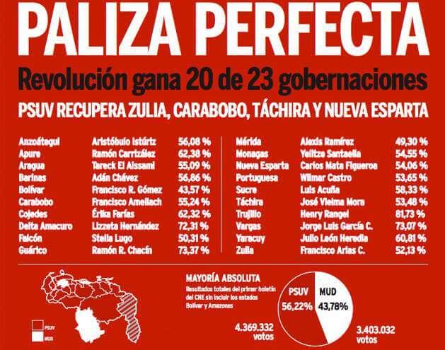 De la portada del diario Ciudad Ccs