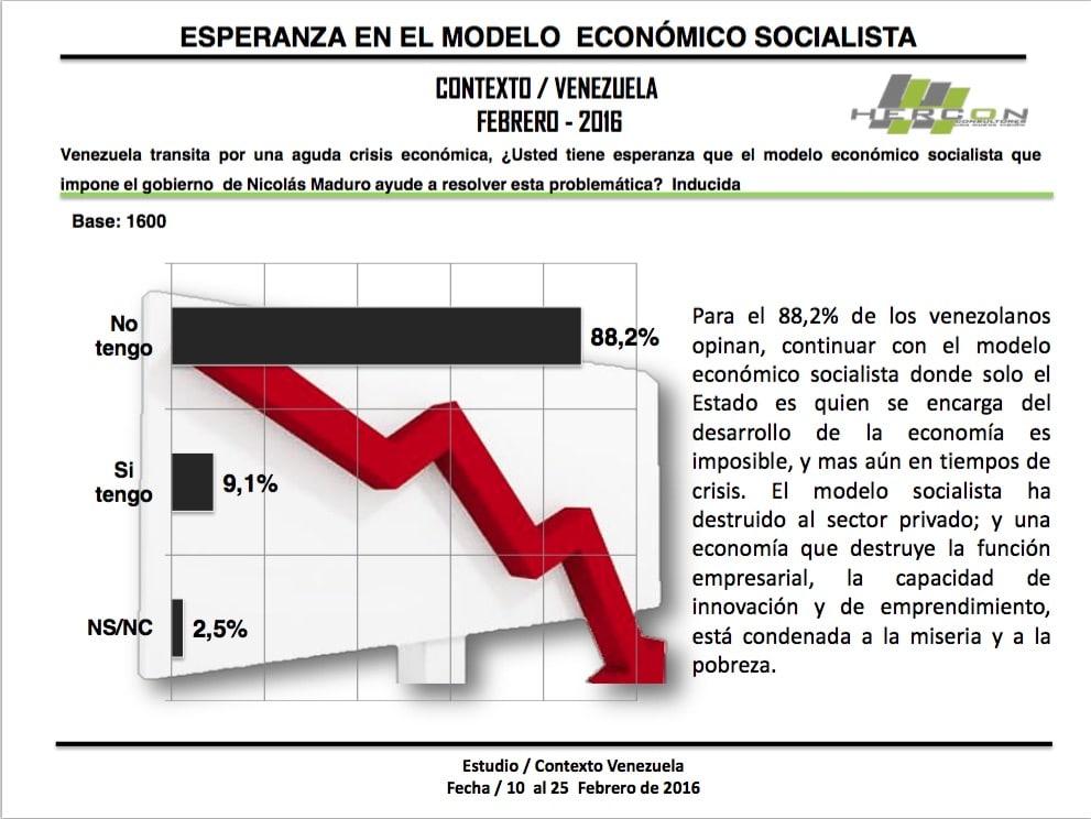 Conciencia venezolana actualizada